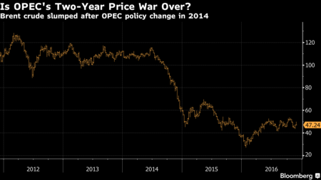 Even If OPEC Gets Deal, It Risks Reviving Battered Oil Rivals